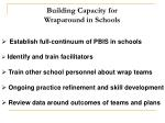 building capacity for wraparound in schools