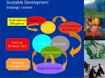 sustaible development strategic context