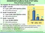 aaaai acaai surveillance study of scit safety time of onset and grade