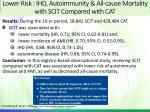 lower risk ihd autoimmunity all cause mortality with scit compared with cat