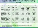 reported rates of adverse events in post marketing surveys