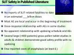 slit safety in published literature