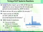 timing of scit systemic reactions
