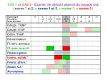 cas 1 vs cas 2 examen de certains aspects du langage oral norme 1 et 2 norme 1 et 2 norme 1 norme 2