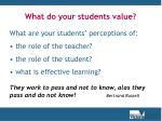 what do your students value