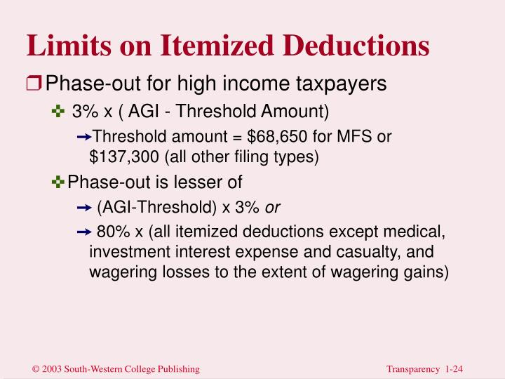 Limits on Itemized Deductions