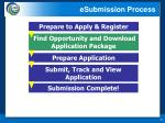 esubmission process1