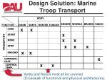 design solution marine troop transport1