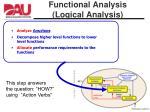 functional analysis logical analysis