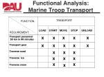 functional analysis marine troop transport5