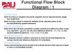 functional flow block diagram 1