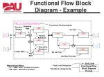 functional flow block diagram example
