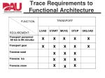 trace requirements to functional architecture