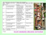 local community education curriculum