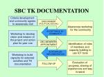 sbc tk documentation
