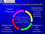 curriculum derived from research results
