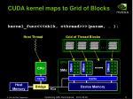 cuda kernel maps to grid of blocks