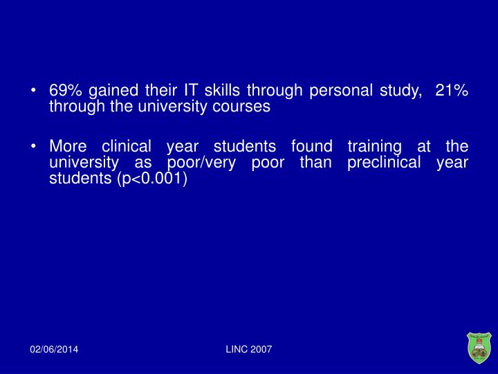 69% gained their IT skills through personal study,  21% through the university courses