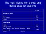 the most visited non dental and dental sites for students
