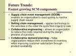 future trends fastest growing scm components