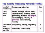 top twenty frequency adverbs ttfas