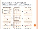 similarity in color signals among different reflectancies