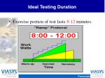 ideal testing duration