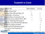 treadmill vs cycle