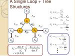a single loop tree structures