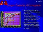 oxygen capacity of hemoglobin1