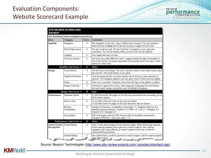 Evaluation Components: