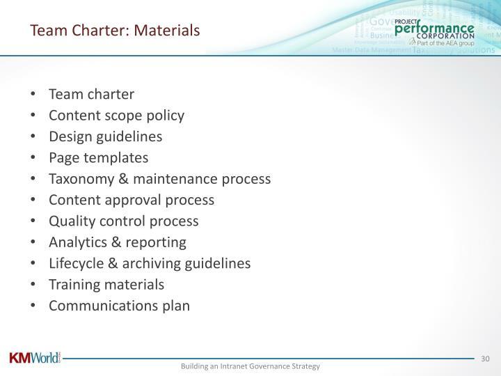 Team Charter: Materials