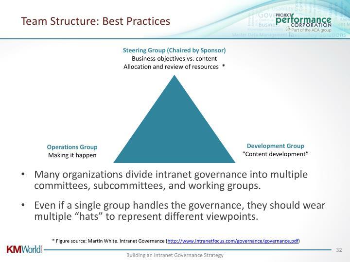 Team Structure: Best Practices