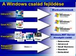 a windows csal d fejl d se
