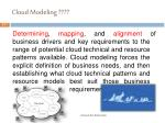 cloud modeling