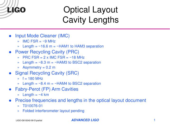 optical layout cavity lengths n.