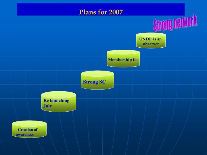 Plans for 2007