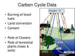 carbon cycle data
