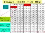 c versus i 11 t n c i 11 t n mcm