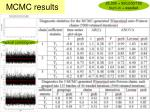 mcmc results1