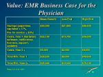 value emr business case for the physician1