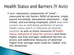 health status and barriers y axis