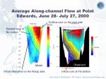 average along channel flow at point edwards june 28 july 27 2000
