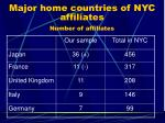 major home countries of nyc affiliates number of affiliates