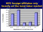 nyc foreign affiliates rely heavily on the local labor market