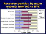 resource transfer by major regions from hq to nyc