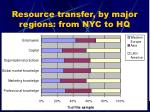resource transfer by major regions from nyc to hq