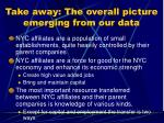 take away the overall picture emerging from our data