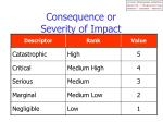 consequence or severity of impact