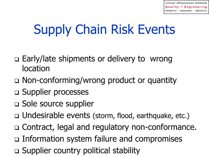 Supply Chain Risk Events